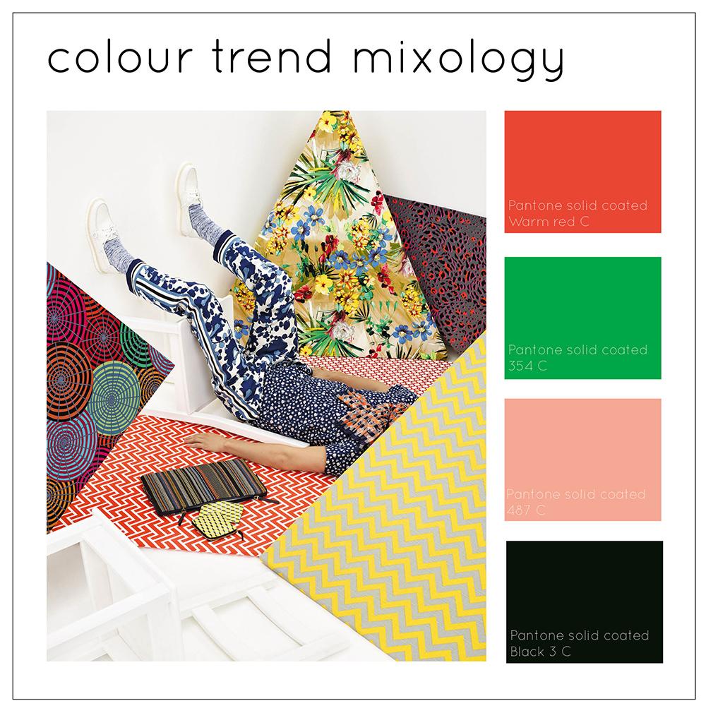 trend mixology